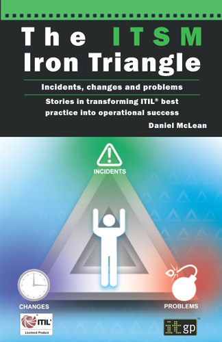 The ITSM Iron Triangle